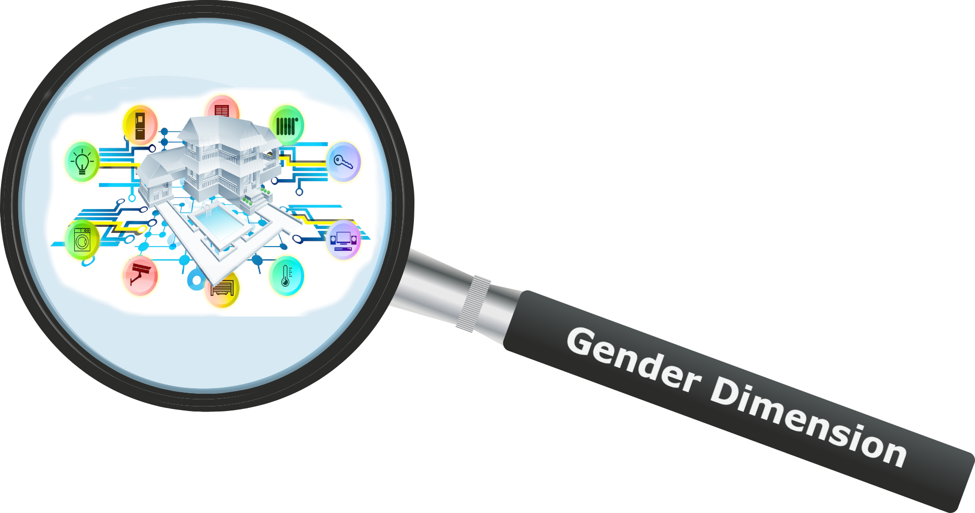 A lens labelled Gender Dimension looking at a smart home