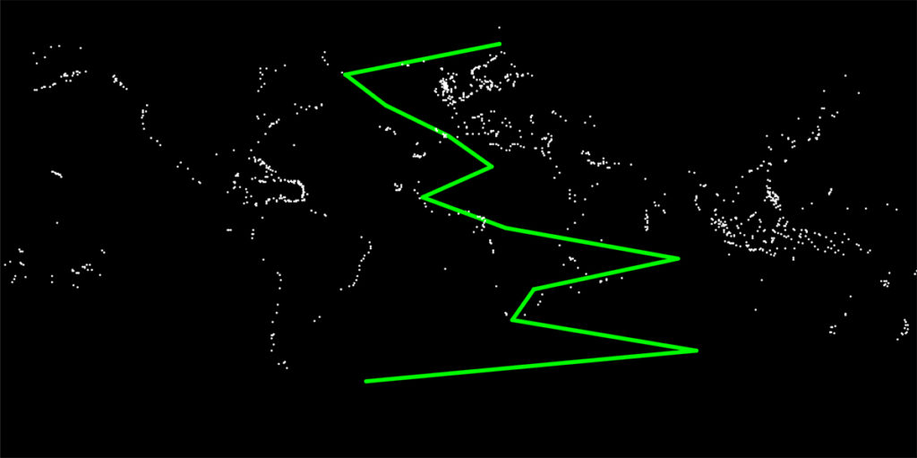 On a black background, white dots represent the geographical locations of landing stations mapped on a world map. A spiky green graph travels across the image vertically: Above an imaginary horizontal midline of the globe, it tends towards the left, and below, it moves towards the right.