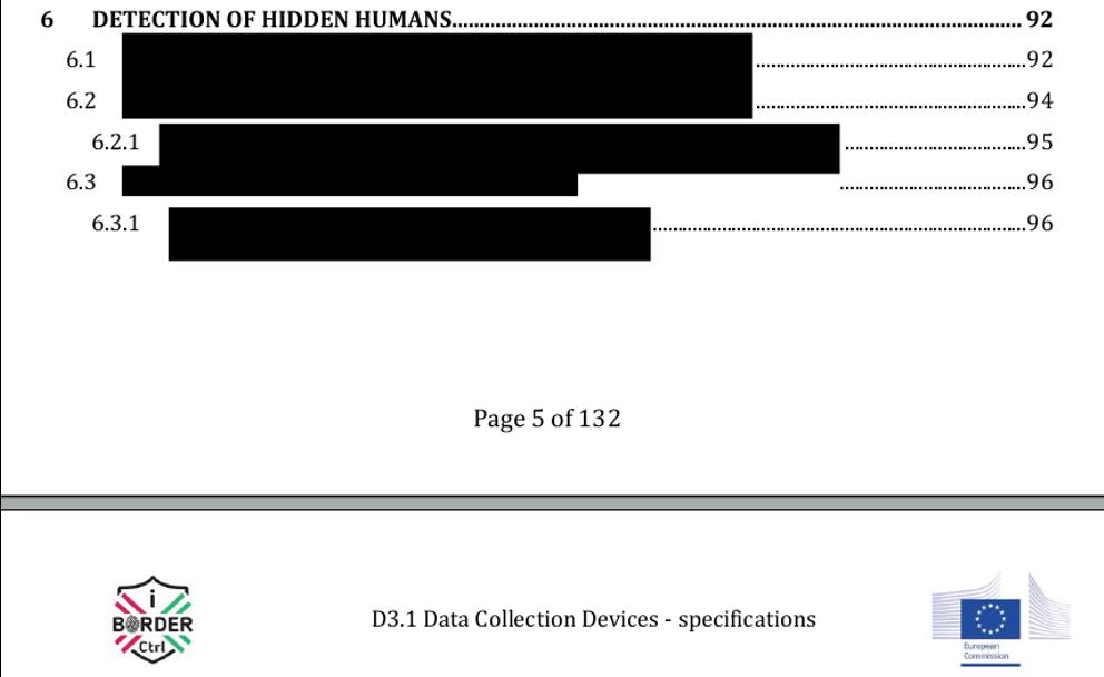 Table of content excerpt 'Detection of hidden humans'.
